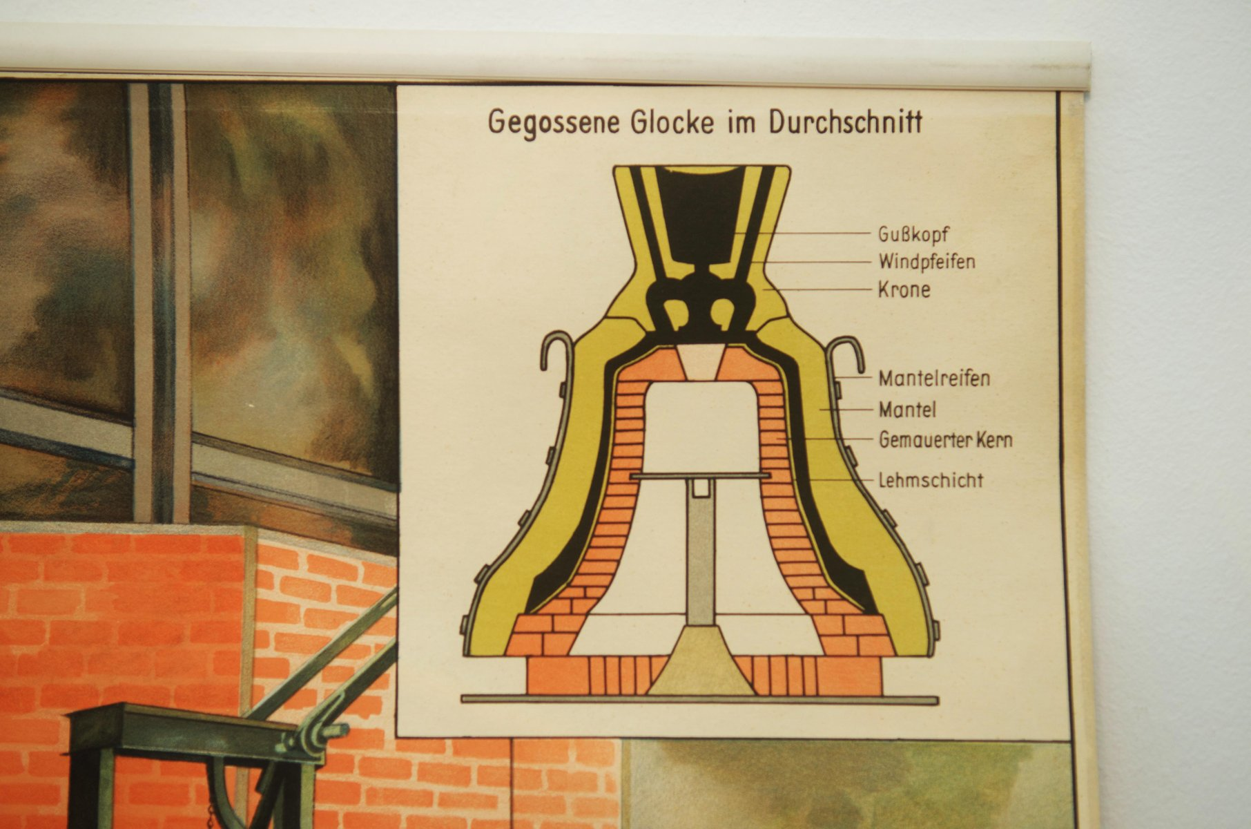 German school bell foundry teaching chart 1960s for for Doorbell in german